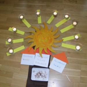 Verabschiedung der Vorschulkinder - Wünsche im Montessori Kindergarten Frasdorf